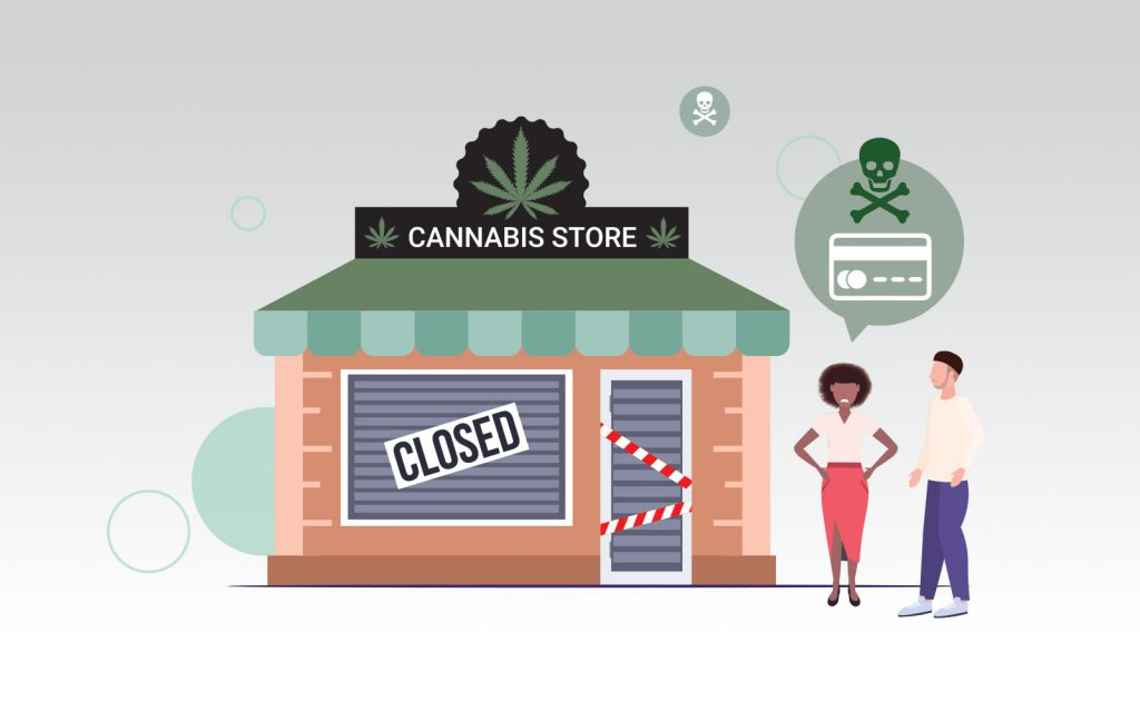 Accepting Credit Cards for Cannabis Could Destroy Your Company image showing a close dispensary